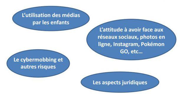 """Soirée """"Vos enfants et Internet"""" organisée par l'APE Coppet-Terre Sainte"""